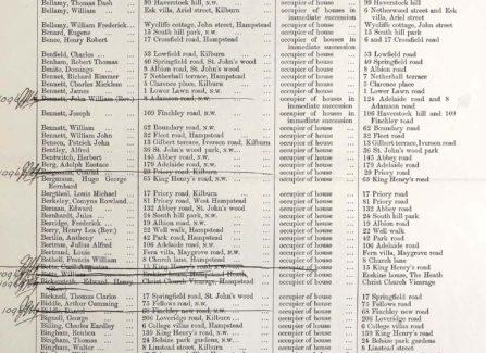 Eugenius Birch Documents